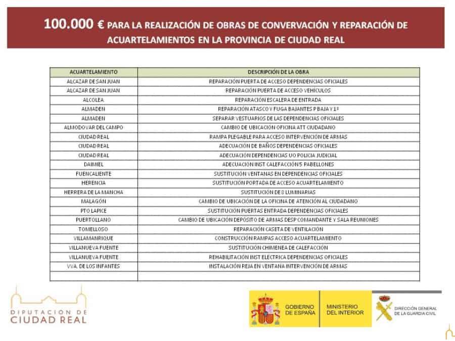 La Diputación de Ciudad Real realizará mejoras en el cuartel de la guardia civil de Herencia 12